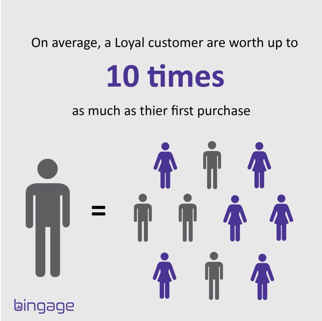 importance of customer retention in restaurats