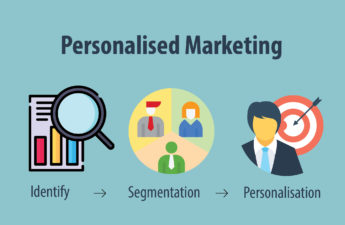 personalised marketing campaign restaurant crm software