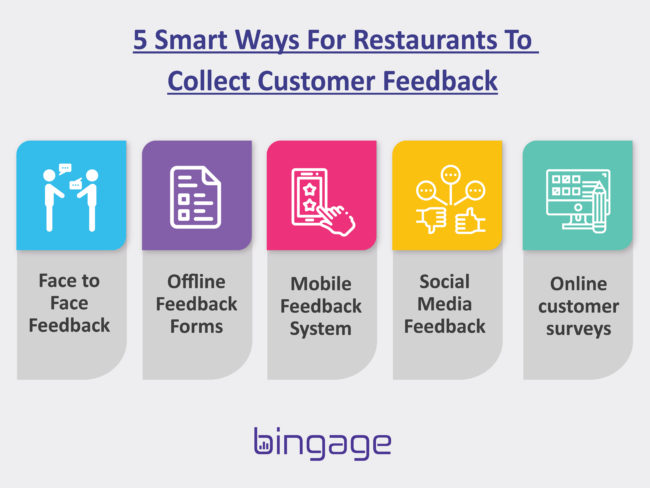 how to collect customer feedback in restaurants (5 smart ways)