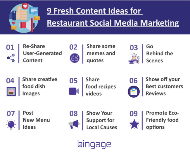 restaurant Social Media marketing content ideas