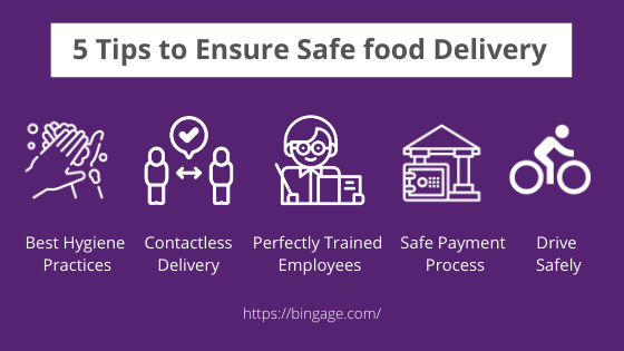 5 Ways to Provide Safe Online Food Delivery During Covid-19