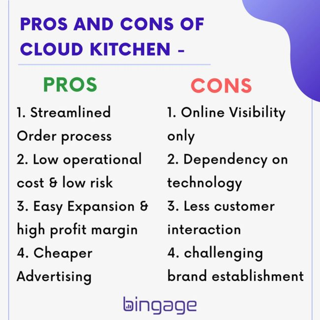 pros and cons of starting a cloud kitchen/dark kitchen business model
